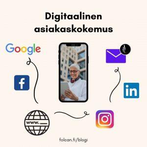 Kuvassa on kuvattu digitaalisen asiakaskokemuksen ympärillä olevia kanavia kuten Google, verkkosivut, Instagram ja uutiskirje.