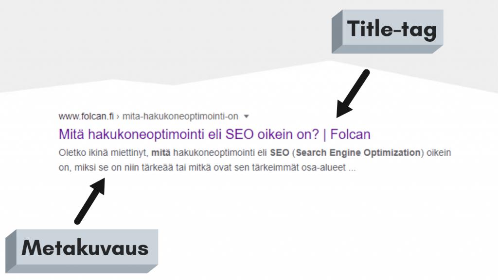 Googlen metakuvaus, URL-osoite ja title-tag esimerkkinä